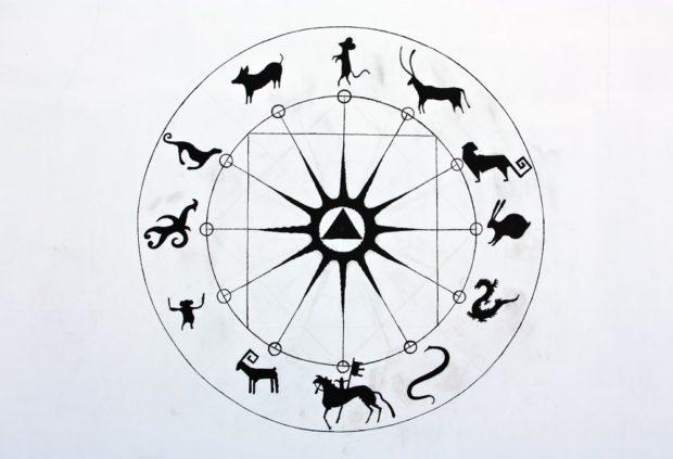 Китайский гороскоп 2018