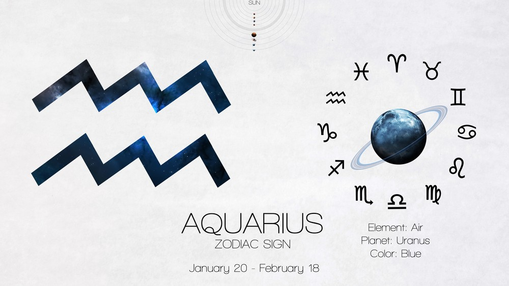a description of the aquarius The age of aquarius is causing greater turmoil, to make room for the new values of love, brotherhood, unity and integrity everything with piscean values is being exposed and taken down.