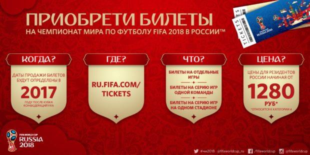 где купить билеты на ЧМ по футболу