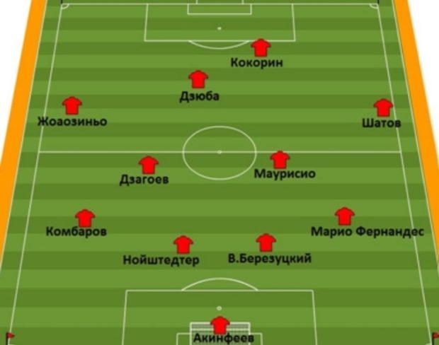 схема сборной по футболу