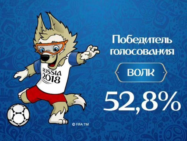 волк забивака победитель голосования