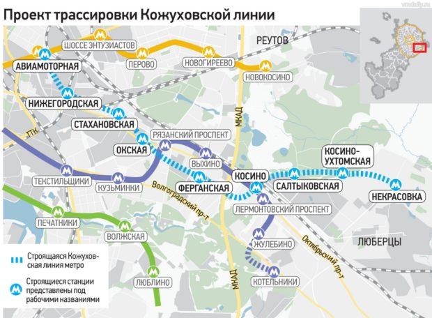 Станции Кожуховской линии